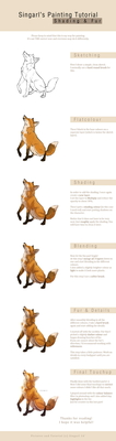 Painting Fur Tutorial by Singarl
