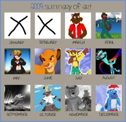 2009 Summary of art by HectorVrl