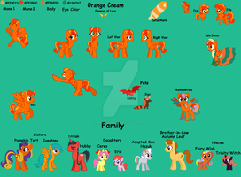 Orange Cream Ultimate Reference by Brillonsloup