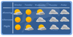 Show Weather by NorthernMyth