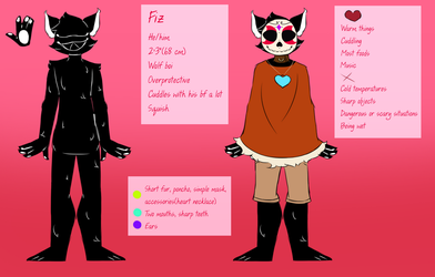 Mocchi - Fiz ref by Anon-the-anonymous-a