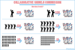 Collaborative Shimeji Commission: HOW DOES IT WORK by Cachomon
