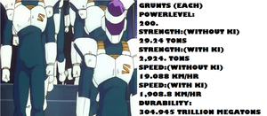 lord slugs soldiers stats by brandonking2013