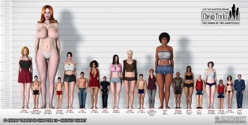 Cheap Tricks III -13 - Height Chart by bmtbguy