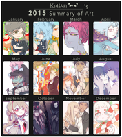 Kialun's 2015 Art Summary by Kialun