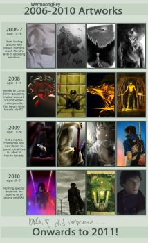 2006-2010 improvement chart by WermoongRey