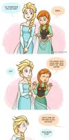 Frozen: Capes by rinacat
