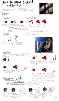 How to Draw Blood and Liquid by DeletedSeen