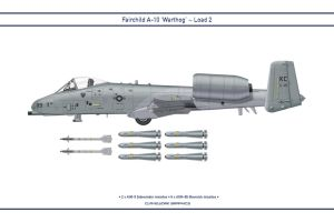 Warthog Load 2 by WS-Clave