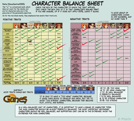 Character Balance Meme - Resilience Arc by SiscoCentral1915