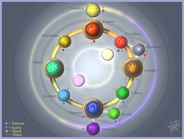 Moon Ray Element system chart (1.0) by Epic-Starzz