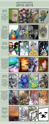 2010-2014 Improvement Meme by artsyfartsyness