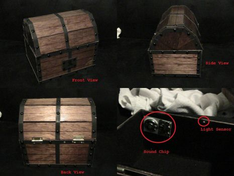 SGDQ 2013 - Zelda Chest Project [COMPLETE!] by sirvg