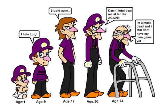 they grow up so fast 3 by Nintendrawer