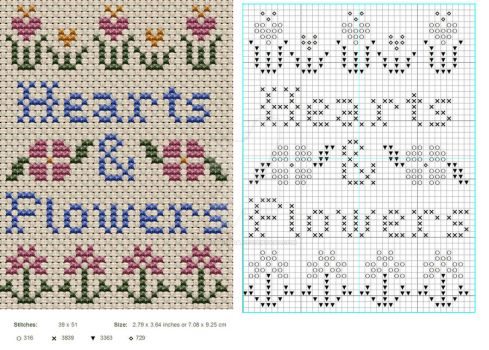 Hearts and Flowers Sampler by NevaSirenda