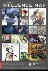 My Influence Map by joy-ang