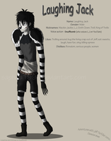 AWJTK Comic Character Sheet - Laughing Jack by Sapphiresenthiss