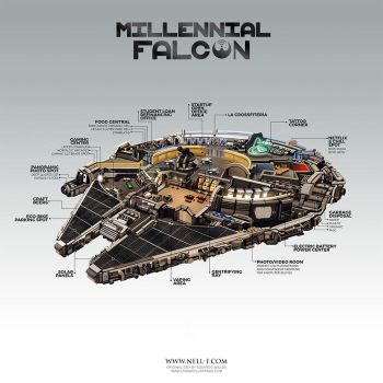 Millenial Falcon - Star Wars Parody Infographic by nell-fallcard