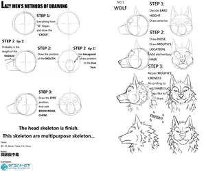 How to draw Werewolves by qfzpjm159