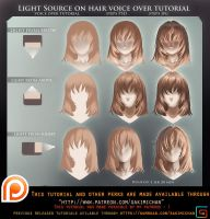 Light source on hair voice over tutorial .promo by sakimichan