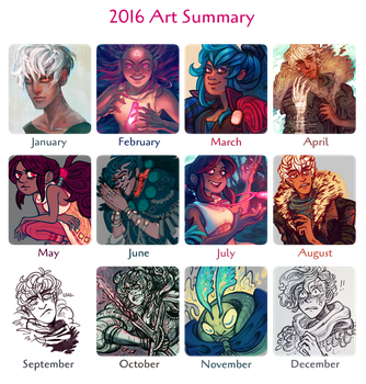 2016 Art Summary by droidnaut7
