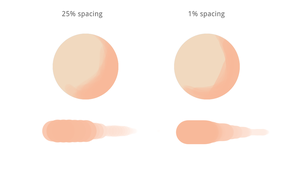 Brush Spacing for Photoshop by maomuu