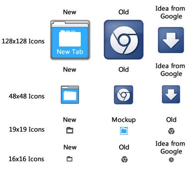 Metro New Tab Page icon update by ArkahnX