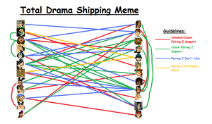 TDI Shipping-Where I stand by ickybickyboo