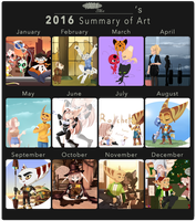 2016 Summary of Art by LoraKortes