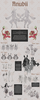 Anubii Species Reference Sheet by Yuroboros