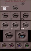 Eye Tutorial by AikaXx