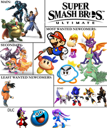 Smash Ultimate thing by scott910
