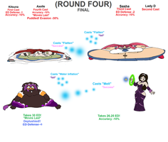 AxelleKitsuna VS SashaLadyD RD4 by blackmage20