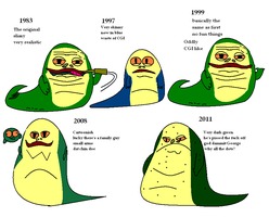 (D)Evolution of a hutt by YpodkaaaY