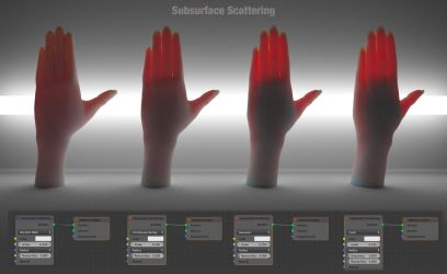 Subsurface Scattering by anul147