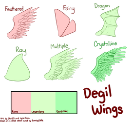 Degil Wing Traits by SyriuslySoft