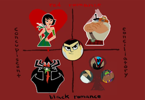 Making Things Clear - My Samurai Jack Quadrants by Icy-Roulette