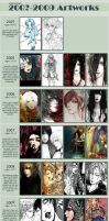 2003-2009 improvement meme by shibakaien