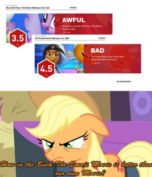 Applejack Angry Reaction on IGN Reviews by kouliousis