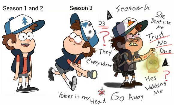 Unnormal Dipper by SeeUOnTheNSA