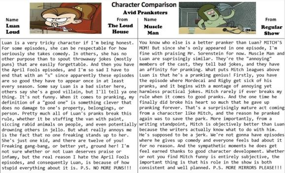 Character Comparison #18: Avid Pranksters by RaccoonBroVA