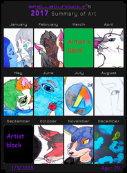 SpellboundWolf's 2017 Art Summary by SpellboundFox