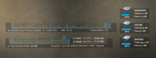 CPU, RAM and Disks for Rainmeter by Alin007