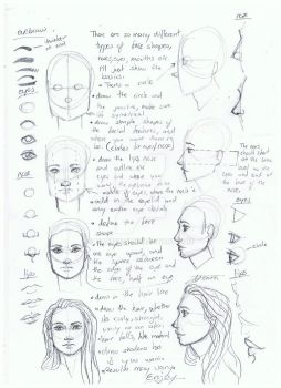 faces and such by may12324