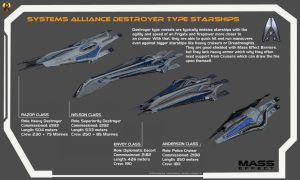 Systems Alliance Destroyer Starships by Euderion
