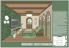 Modernist Mediterranean Living Room by arlinetjandra