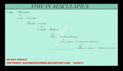 Time In Aesculapius by ravinniaofcreed
