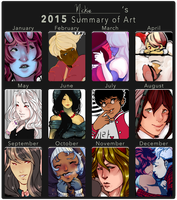 2015 Summary of Art by z-e-t-w-a-l