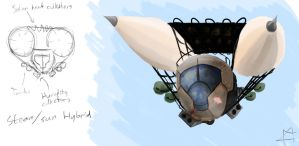 Solar powered steam airship by F4celessArt
