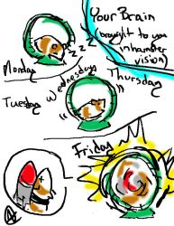 Your Brain During the Weekdays by odevisky